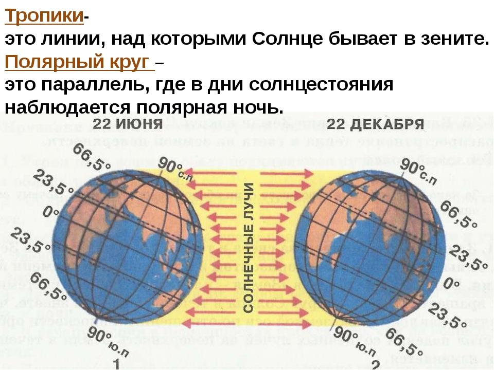 Тропики- это линии, над которыми Солнце бывает в зените. Полярный круг – это...