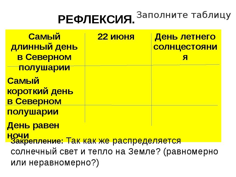 Заполните таблицу Закрепление:Так как же распределяется солнечный свет и теп...
