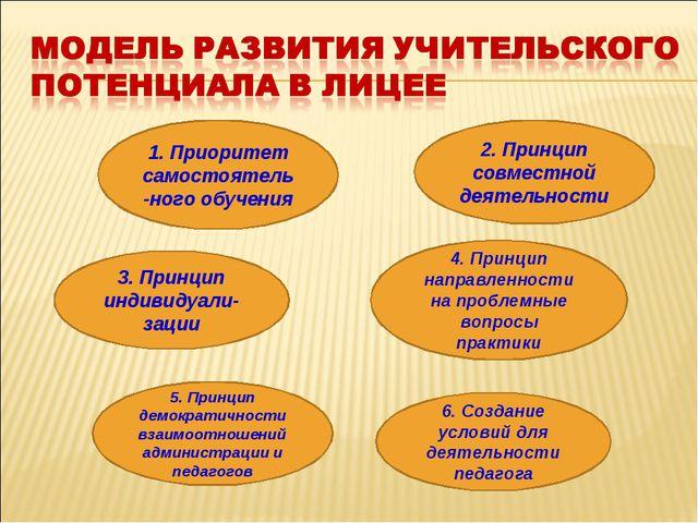 1. Приоритет самостоятель-ного обучения 2. Принцип совместной деятельности 6....