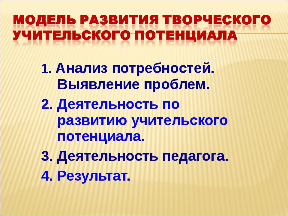 1. Анализ потребностей. Выявление проблем. 2. Деятельность по развитию учител...