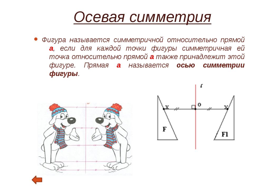 У неразвернутого угла одна ось симметрии — прямая, на которой расположена бис...