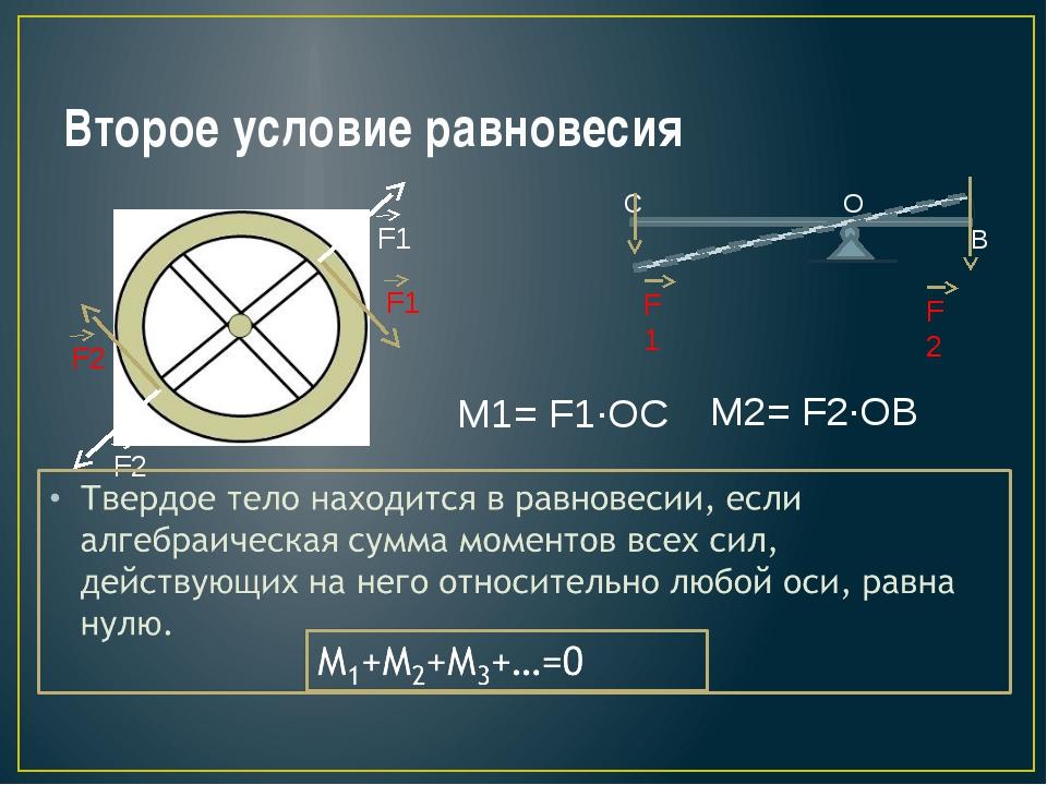 Второе условие равновесия О С В M1= F1∙OC M2= F2∙OB F1 F2 F1 F2 F1 F2 Равенс...