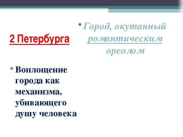 2 Петербурга Воплощение города как механизма, убивающего душу человека Город,...
