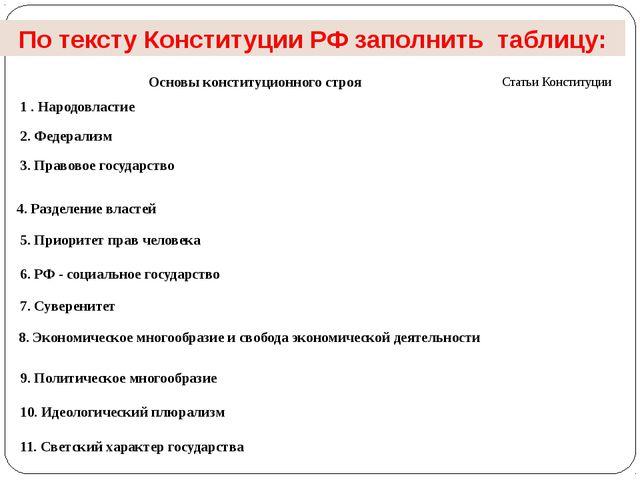 По тексту Конституции РФ заполнить таблицу: Основы конституционного строя Ста...