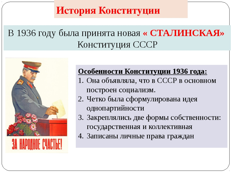 История Конституции В 1936 году была принята новая « СТАЛИНСКАЯ» Конституция...