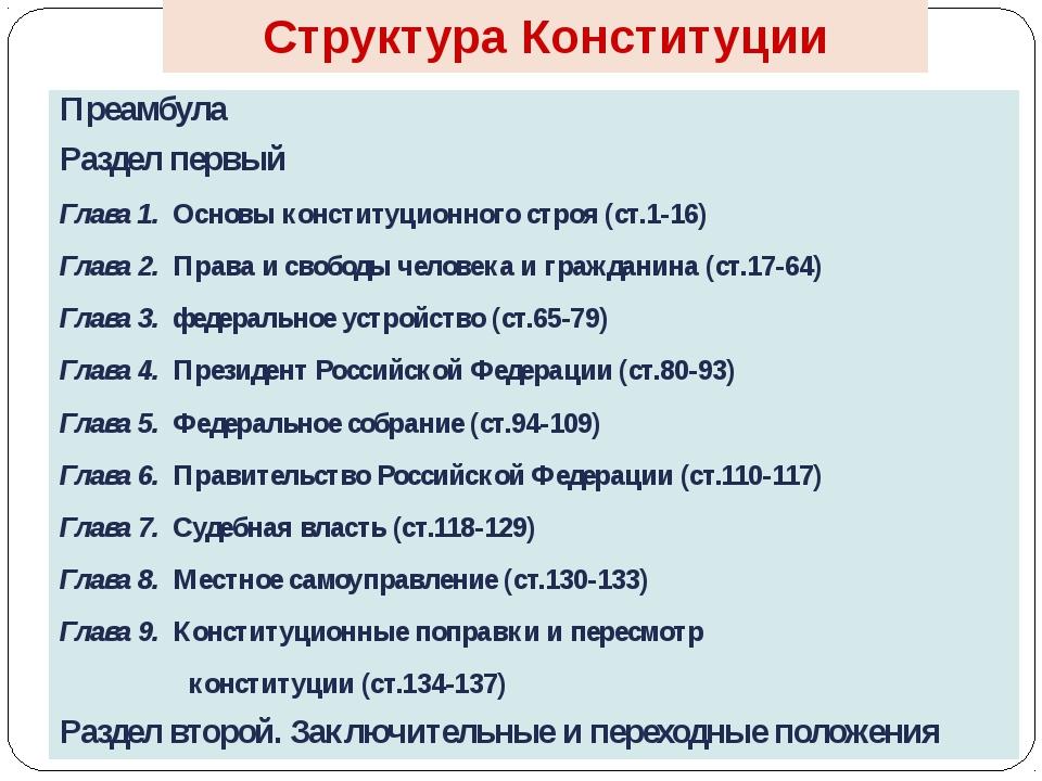 Структура Конституции Преамбула Раздел первый Глава 1. Основы конституционног...