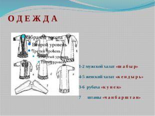 О Д Е Ж Д А 1-2 мужской халат «ш а б ы р» 4-5 женский халат«к е н д ы р ь» 3