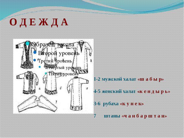 О Д Е Ж Д А 1-2 мужской халат «ш а б ы р» 4-5 женский халат«к е н д ы р ь» 3...