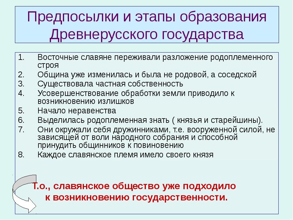 Предпосылки и этапы образования Древнерусского государства Восточные славяне...