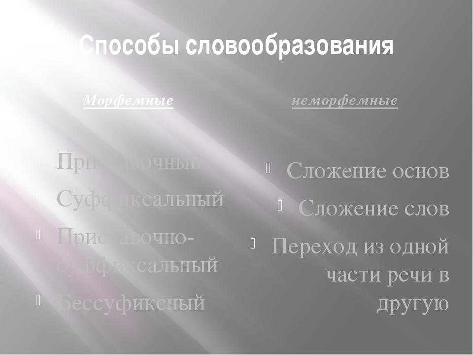 Способы словообразования Морфемные неморфемные Приставочный Суффиксальный При...
