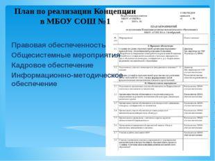 План по реализации Концепции в МБОУ СОШ №1  Правовая обеспеченность Общеси