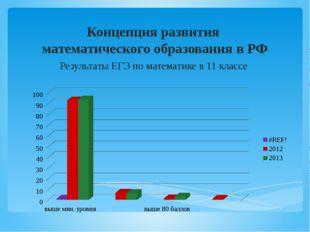 Концепция развития  математического образования в РФ Результаты ЕГЭ по матем