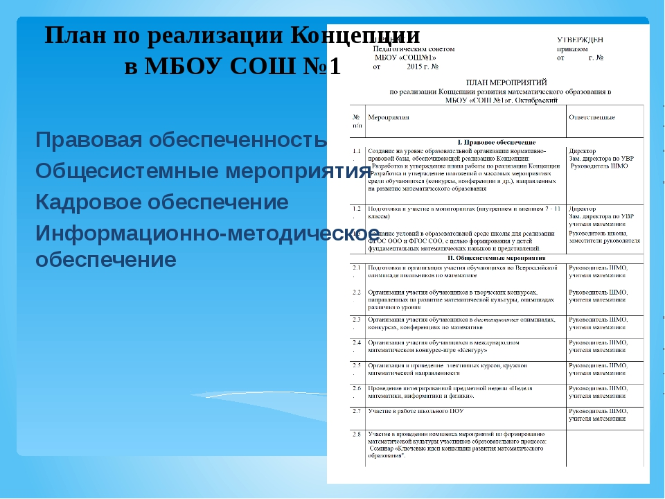 План по реализации Концепции в МБОУ СОШ №1  Правовая обеспеченность Общеси...