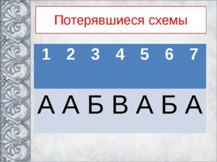 Потерявшиеся схемы 1 2 3 4 5 6 7 А А Б В А Б А