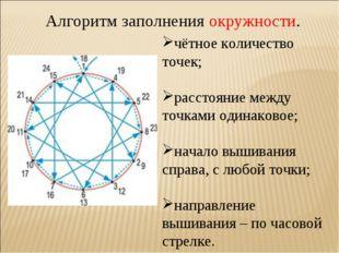 Алгоритм заполнения окружности. чётное количество точек; расстояние между точ