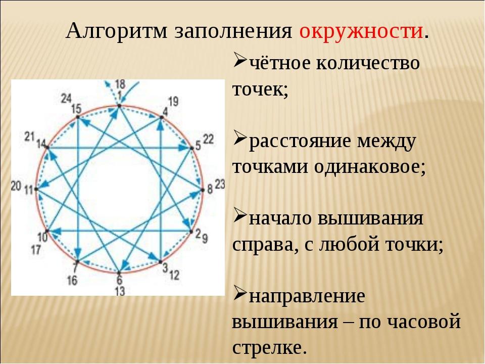 Алгоритм заполнения окружности. чётное количество точек; расстояние между точ...