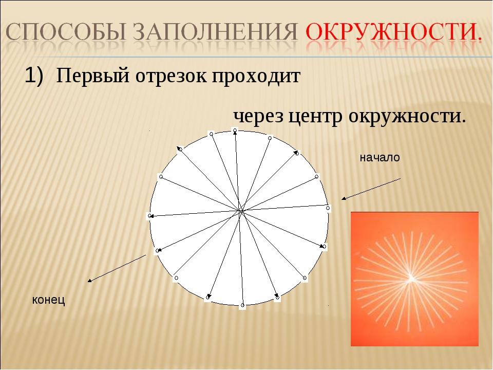 1) Первый отрезок проходит через центр окружности. начало конец