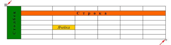 http://alankir.ru/wp-content/uploads/2011/09/rabota-s-tablitsami-v-word.jpg