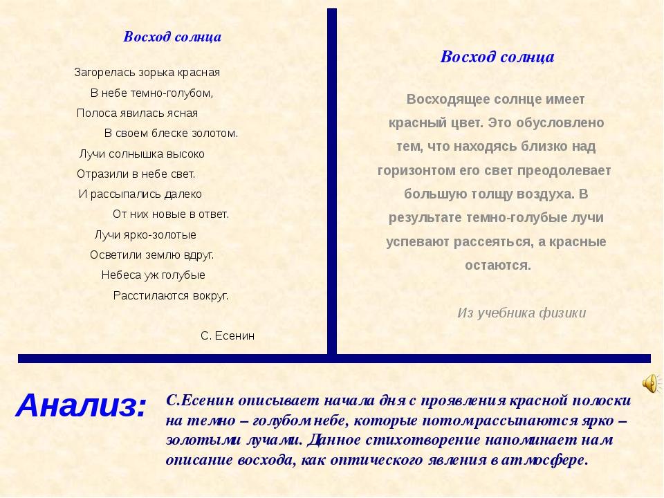 С.Есенин описывает начала дня с проявления красной полоски на темно – голубо...