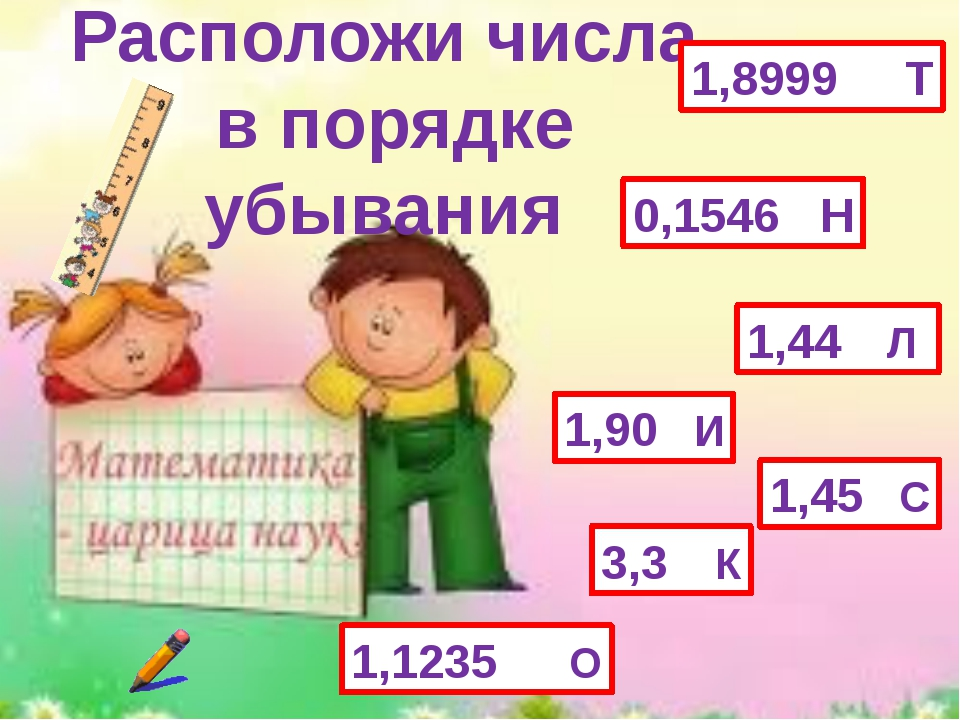 Расположи числа в порядке убывания 1,1235 О 0,1546 Н 1,45 С 1,44 Л 3,3 К 1,90...
