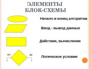 ЭЛЕМЕНТЫ БЛОК-СХЕМЫ Начало и конец алгоритма Действие, вычисление Ввод - выво