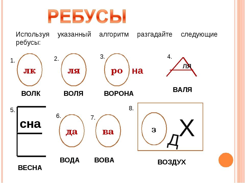 Используя указанный алгоритм разгадайте следующие ребусы: лк ля ро на да ва з...