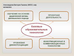 Александрова Виктория Львовна, МИОО, каф. математики Базовые образовательные