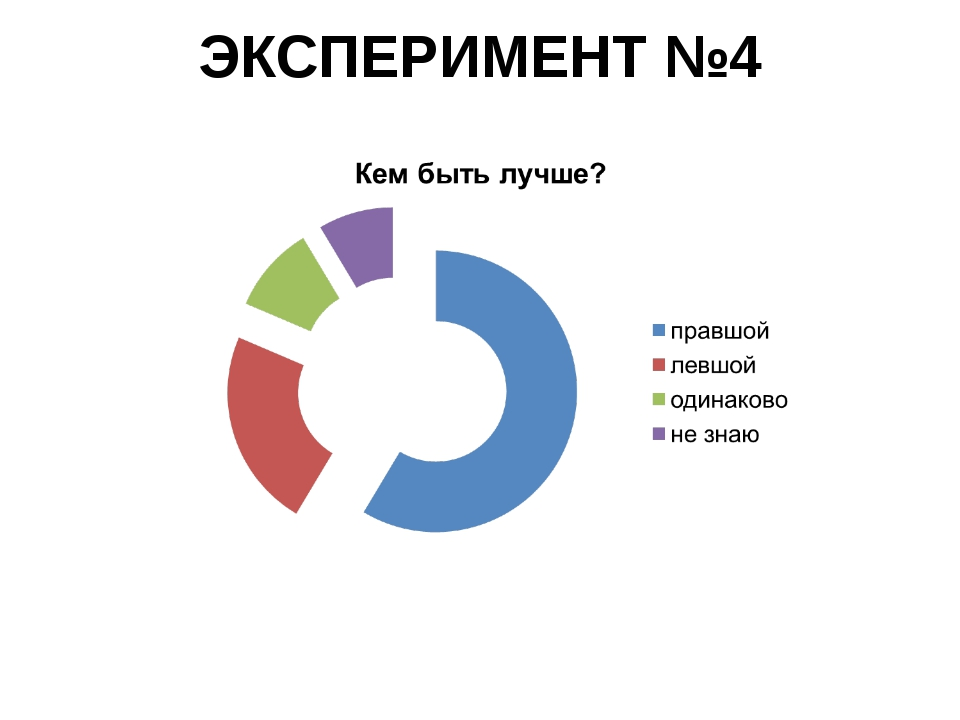 ЭКСПЕРИМЕНТ №4