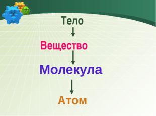 Тело Вещество Молекула Атом