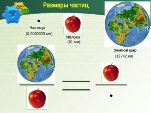 Размеры частиц Земной шар Частица Яблоко (0,0000003 мм) (61 мм) (12742 км)