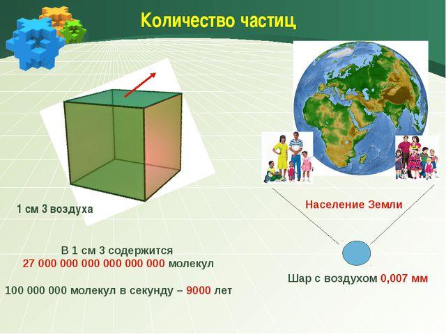 Количество частиц 1 см 3 воздуха В 1 см 3 содержится 27 000 000 000 000 000...
