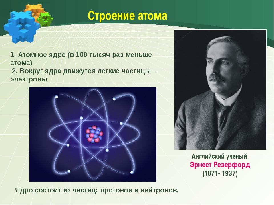Строение атома Английский ученый Эрнест Резерфорд (1871- 1937) 1. Атомное яд...