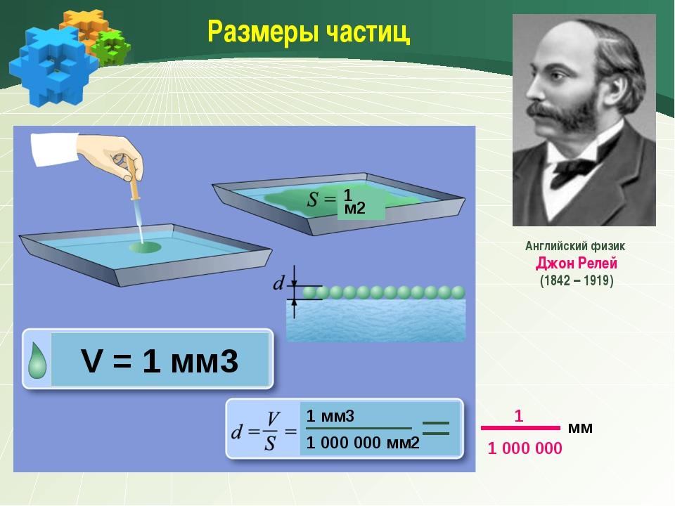 Размеры частиц Английский физик Джон Релей (1842 – 1919) V = 1 мм3 1 м2 1 мм...