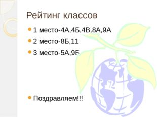 Рейтинг классов 1 место-4А,4Б,4В,8А,9А 2 место-8Б,11 3 место-5А,9Б Поздравляе