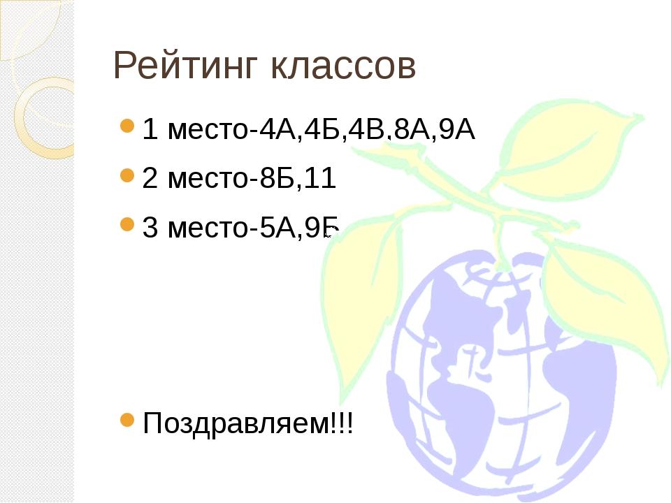 Рейтинг классов 1 место-4А,4Б,4В,8А,9А 2 место-8Б,11 3 место-5А,9Б Поздравляе...