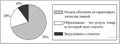 http://sigmaschool.ru/sigma-ege/task_img/24/3a0f0957cecad30372ba26f3ec0f8f.png