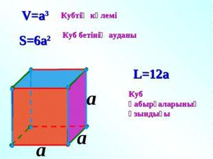 a V=a3 S=6a2 L=12a Кубтің көлемі Куб бетінің ауданы Куб қабырғаларының ұзынды