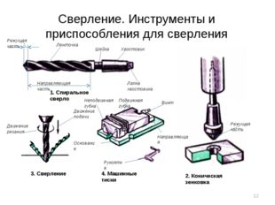 Сверление. Инструменты и приспособления для сверления 1. Спиральное сверло Ре