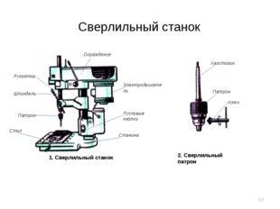 Сверлильный станок Ограждение Электродвигатель Пусковые кнопки Станина Стол П