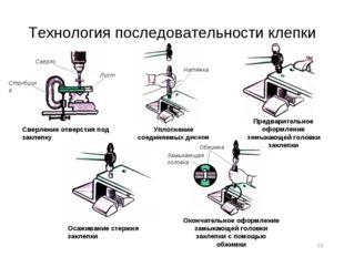 Технология последовательности клепки Сверление отверстия под заклепку Струбци