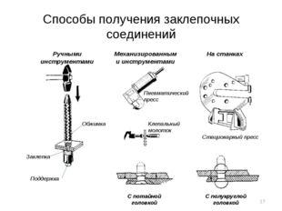 Способы получения заклепочных соединений Ручными инструментами Обжимка Заклеп