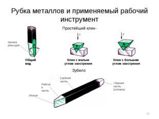 Рубка металлов и применяемый рабочий инструмент Простейший клин-зубило Общий