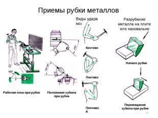 Приемы рубки металлов Рабочая поза при рубке Положение зубила при рубке Виды