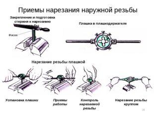 Приемы нарезания наружной резьбы Закрепление и подготовка стержня к нарезанию