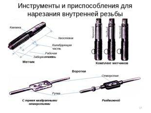 Инструменты и приспособления для нарезания внутренней резьбы Метчик Канавка Х