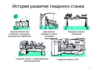 История развития токарного станка Приспособление для установки и вращения заг