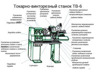 Токарно-винторезный станок ТВ-6 Передняя тумба Кнопочный пост управления Руко