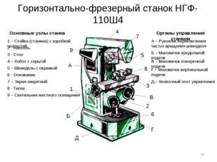 Горизонтально-фрезерный станок НГФ-110Ш4 Основные узлы станка 4 7 5 8 3 2 6 1