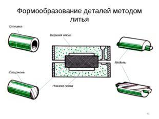 Формообразование деталей методом литья Верхняя опока Нижняя опока Отливка Сте