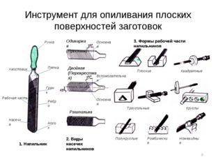 Инструмент для опиливания плоских поверхностей заготовок 1. Напильник Насечка